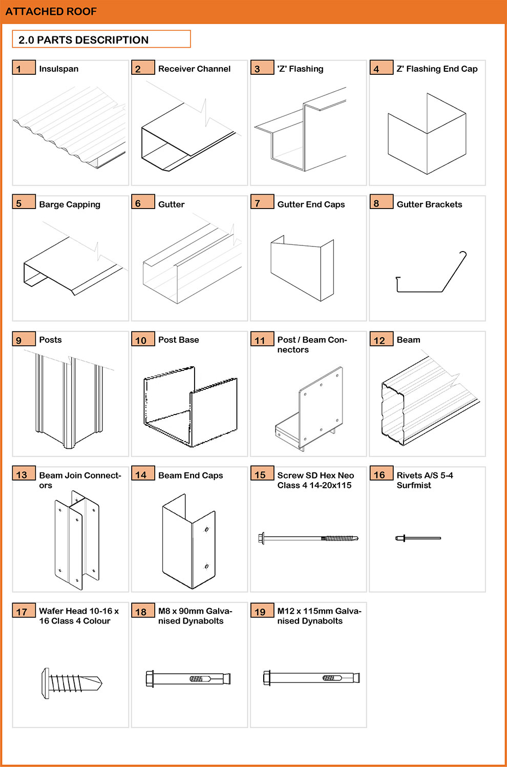 INSULSPAN insulated roofing panels parts list and descriptions.