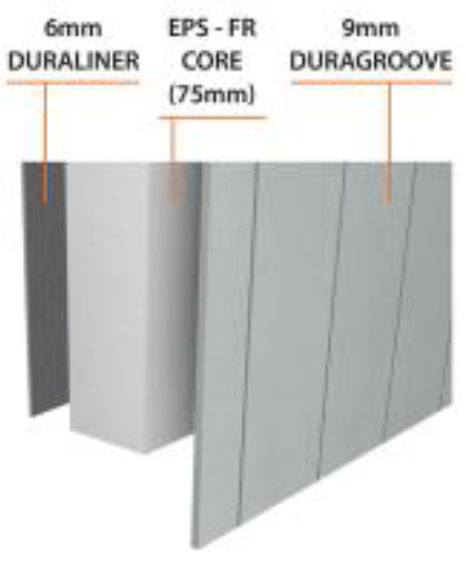Insulated Metal Wall Panels - Technical Specifications